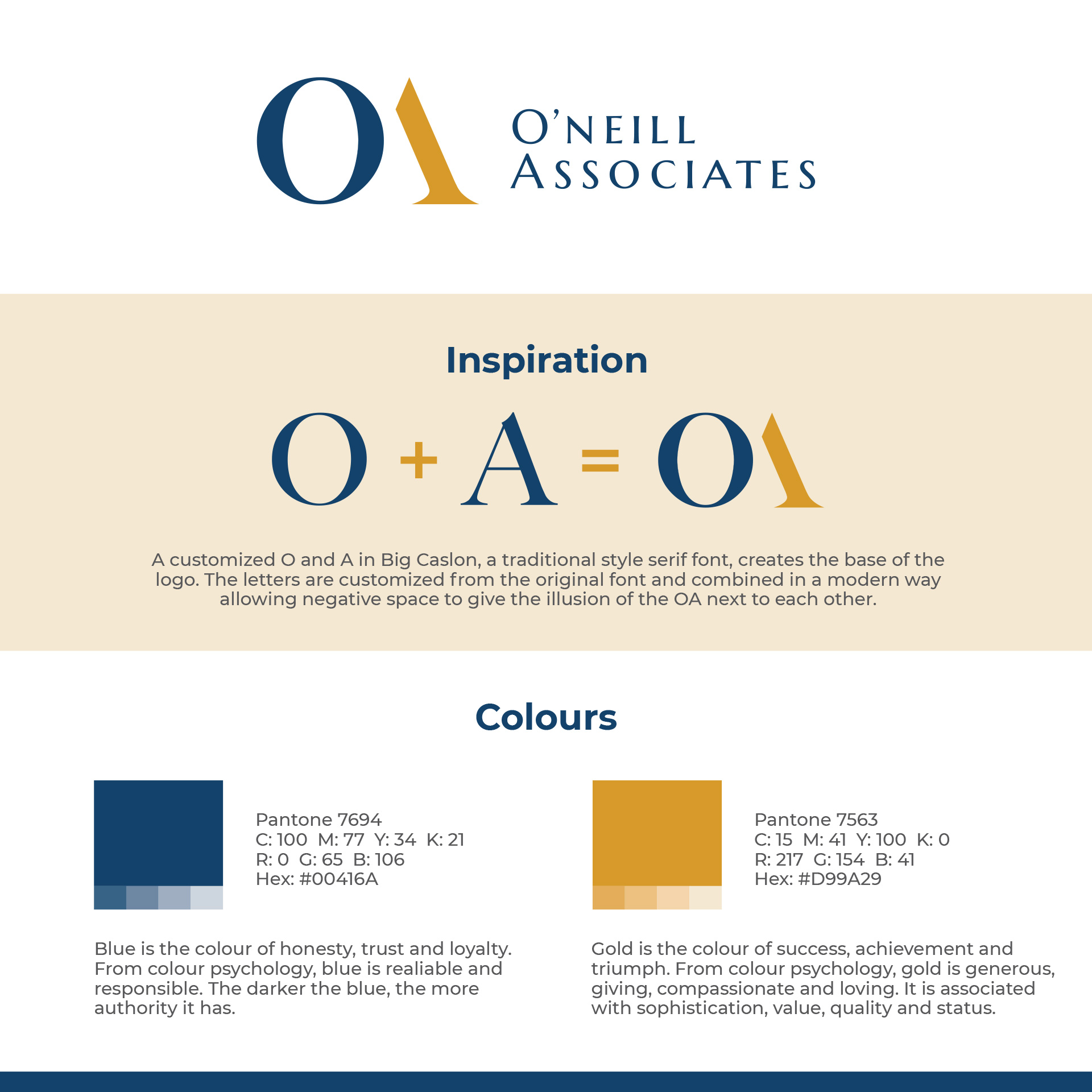 O'Neill Associates Logo Brief