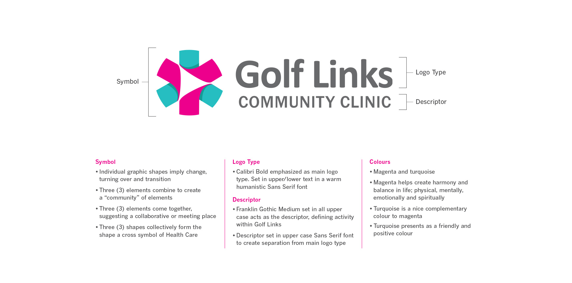 Golf Links Community Clinic Logo Breakdown